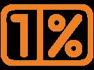 1% Wesprzyj nas